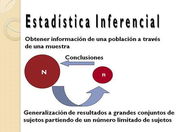 Estadística Inferencial - Centro REDES